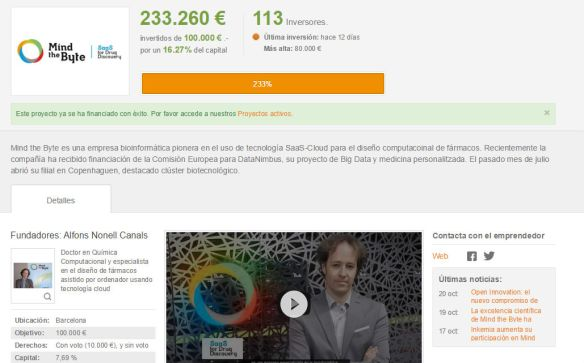 Campaña Mind the Byte en Crowdcube