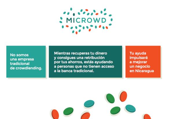 Microwd, Crowdlending Social en Nicaragua
