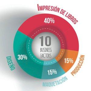 Infografia objetivo Recaudación Campaña Verkami Juan Merodio